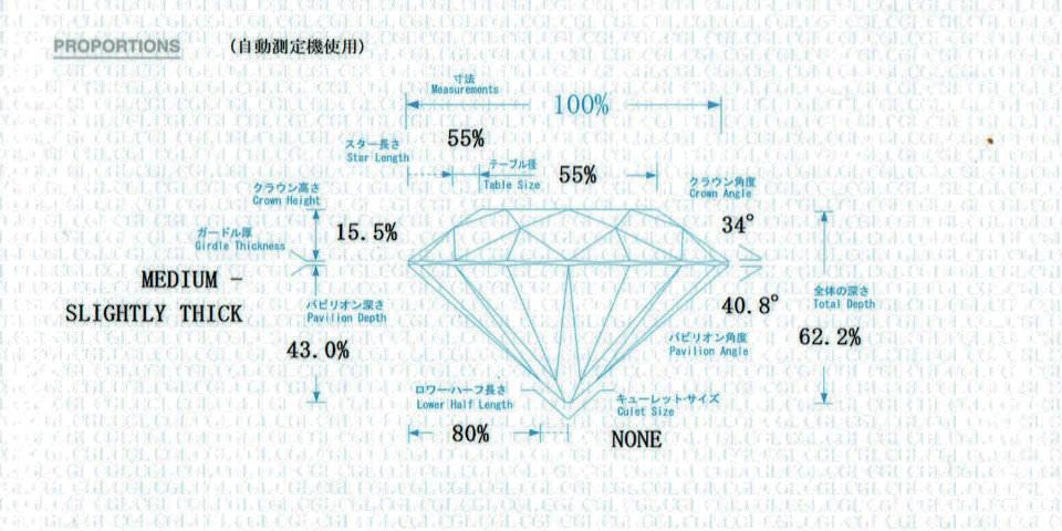 ブリリアントカットの図解画像