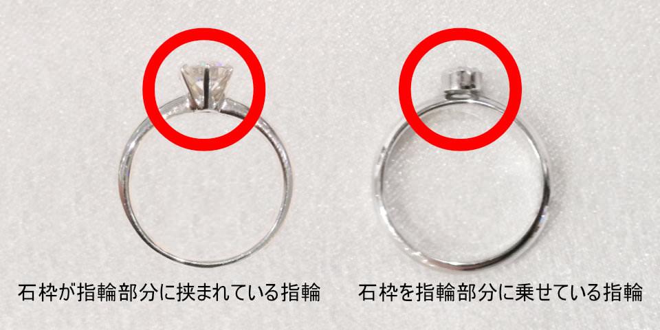 石枠が指輪部分に挟まれている指輪と、石枠を指輪部分に載せて衣類指輪の画像