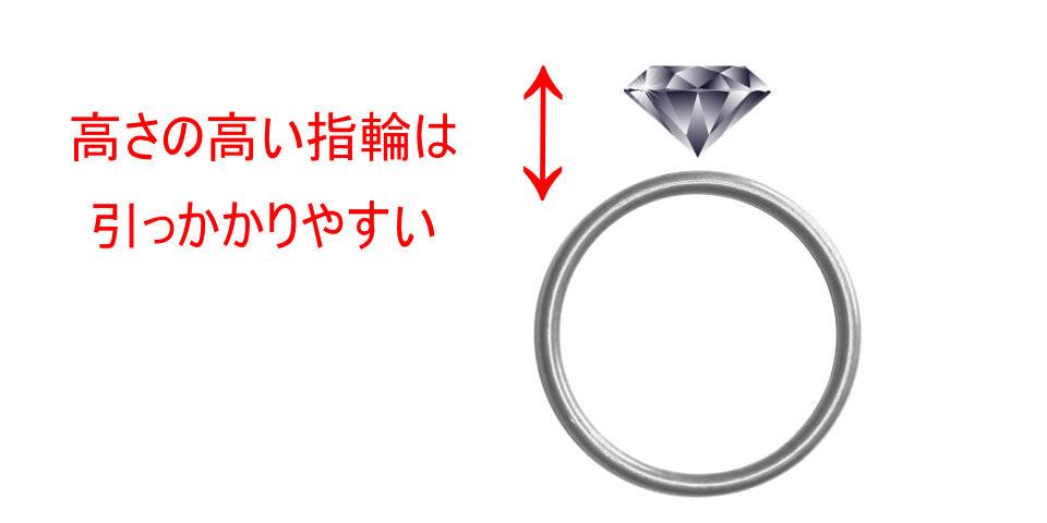 高さのある指輪は引っ掛かりやすいというのを示す画像